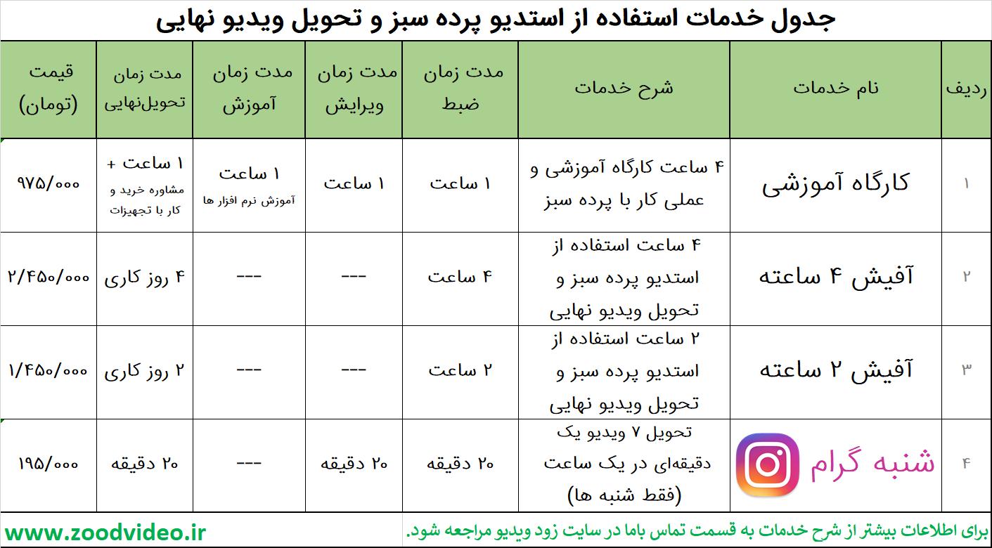 جدول خدمات استفاده از استدیو پرده سبز و تحویل ویدیو نهایی